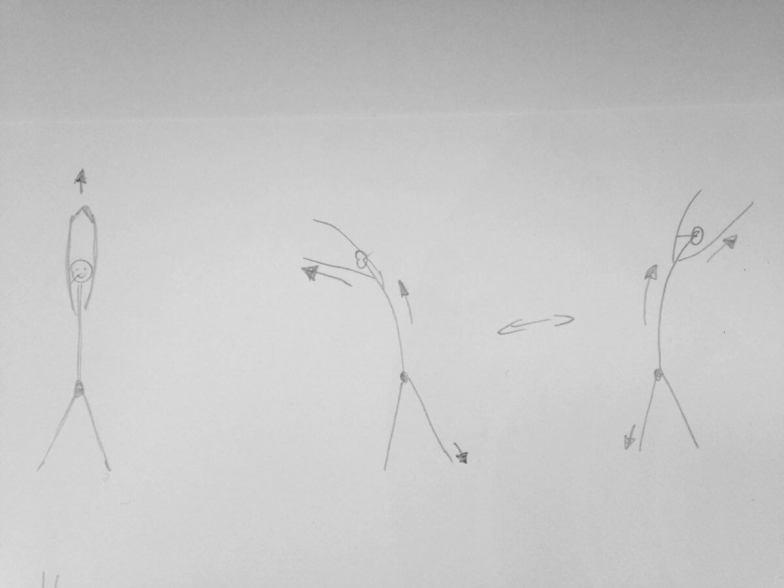 Die linke Zeichnung zeigt eine Streckung des Körpers im Stehen. Die beiden anderen Zeichnungen verdeutlichen jeweils eine Seitbeuge nach links und rechts. Die Pfeile geben die wesentlichen Bewegungsrichtungen an.