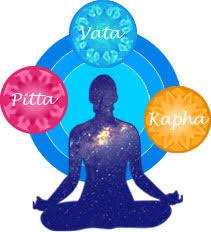 L'Ayurveda s'est développé conjointement avec le Yoga. C'est l'un des systèmes médicaux holistiques les plus remarquables du monde. Ayur = vie Véda = connaissance (science de la vie). Il couvre tous les aspects de la santé et du bien-être au niveau physique, émotionnel, énergétique, mental et spirituel. L'Ayurveda a pour objectif la prévention et l'harmonisation du corps, de l'âme et de l'esprit ainsi que l'art de vivre avec soi, les autres et le monde qui nous entoure. C'est une approche holistique qui couvre tous les aspects de l'existence.