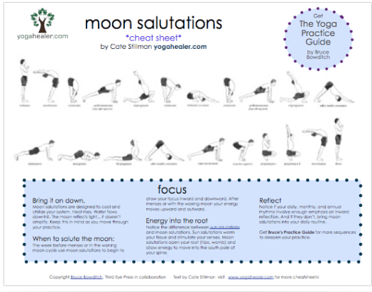 yoga sequence *Print + Pin to Fridge*
