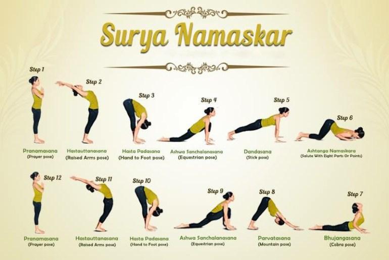 12 Steps of Surya Namaskar