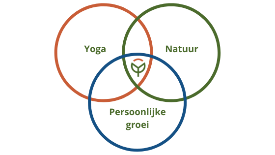 Yoga Outdoors natuur yoga groei