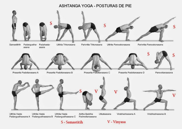 Tips for Ashtanga Primary Series