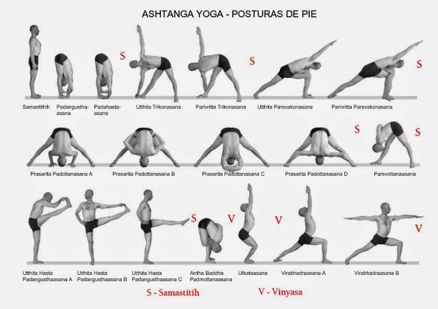 Ashtanga Primary Series
