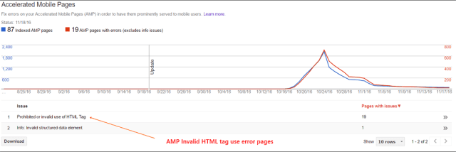 amp-reports-on-search-console
