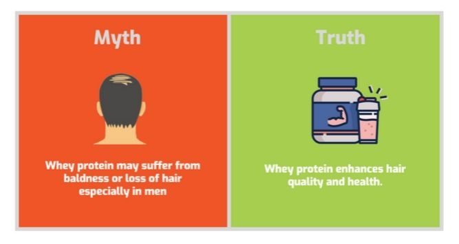Most Common Fitness Myths