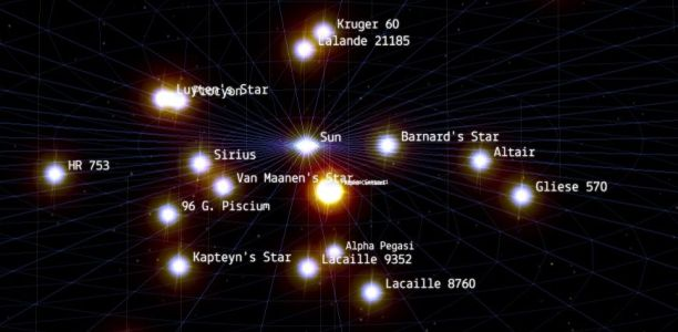 Most amazing website: star experiment