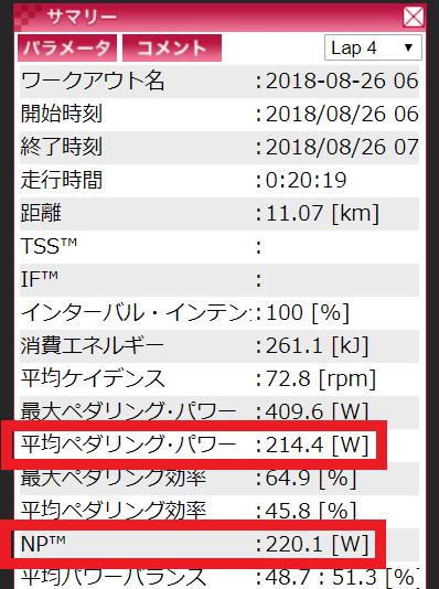 8/26のFTPテスト結果