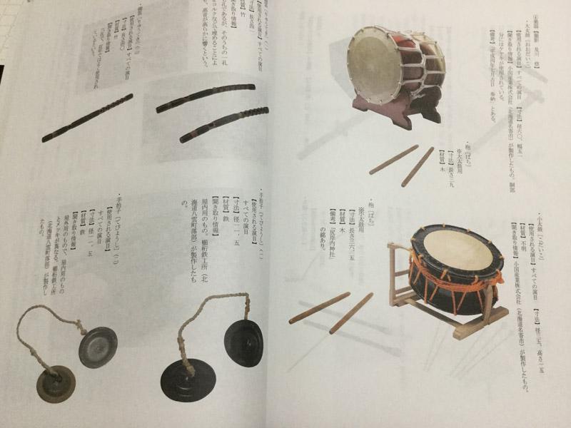 国記録選択無形民俗文化財調査報告書 松前神楽 道具撮影