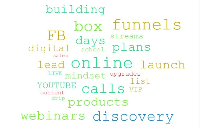 Online business word cloud