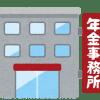 2017年版 合同会社設立虎の巻 Vol.3|年金関連の届出