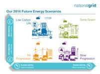 2014-uk-future-energy-scenarios-12-638