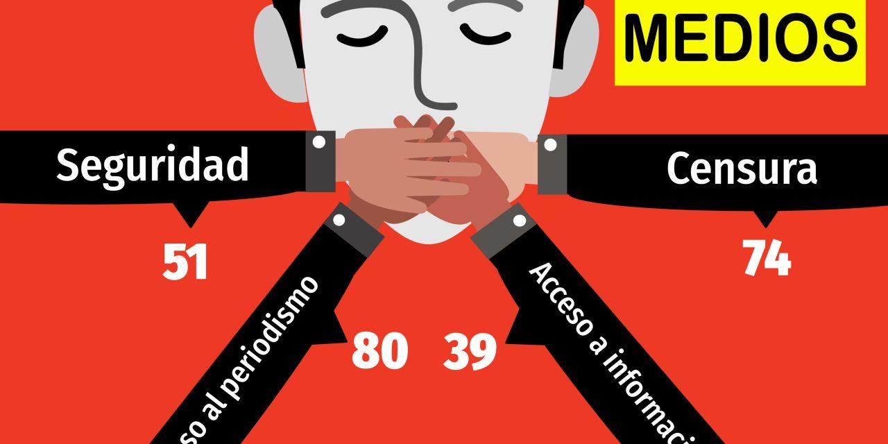 Incitación al odio a través de los medios: cambios en el periodismo