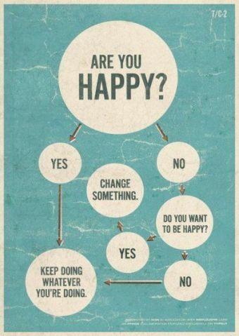 felicidad diagrama