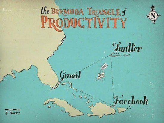Productividad Vs Internet