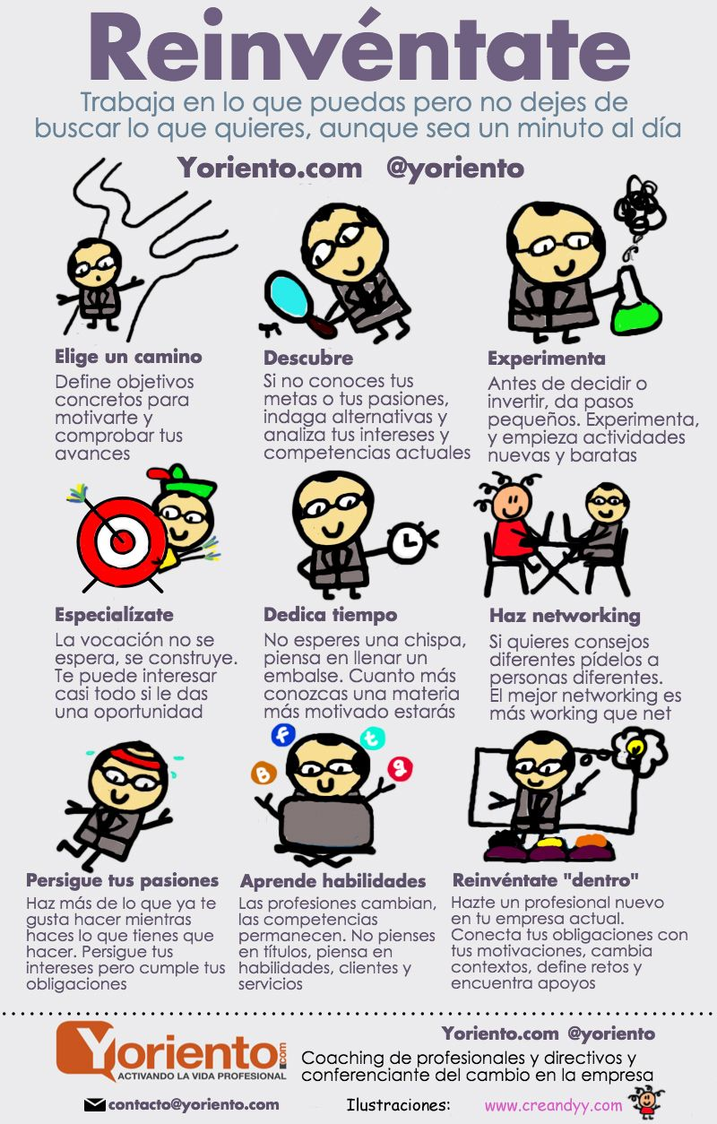 Guía reinvención profesional