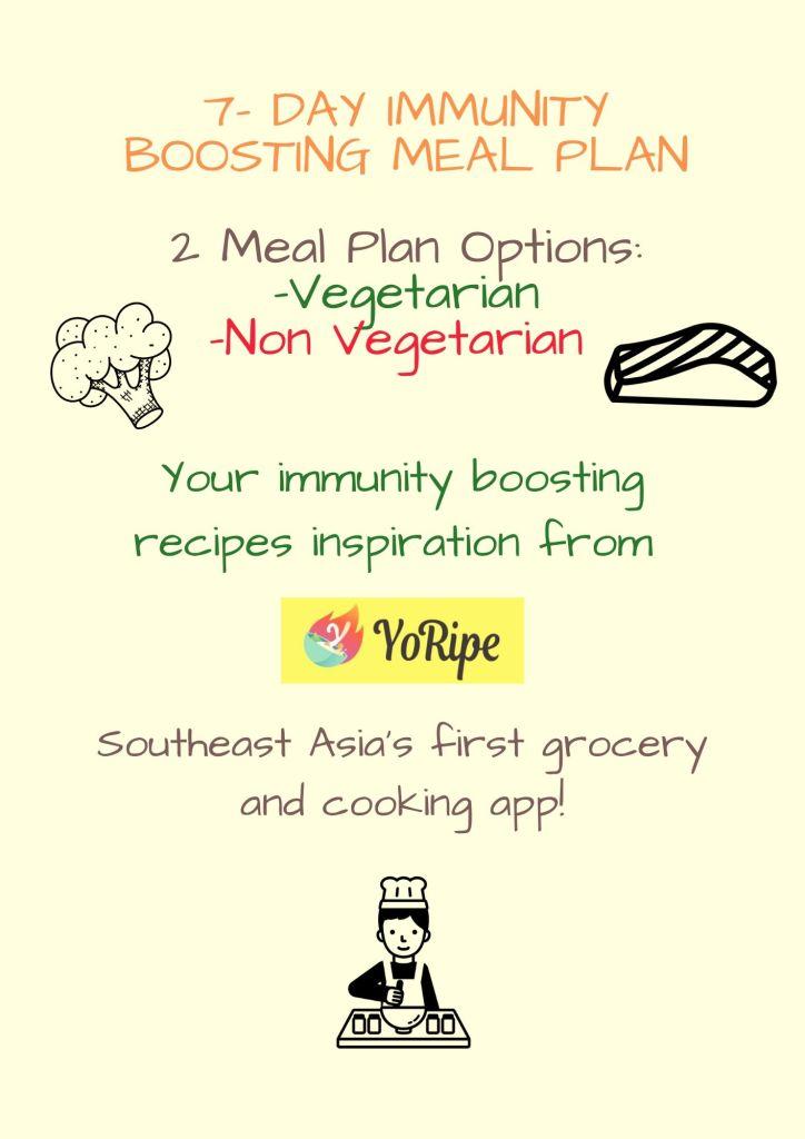 Immunity boosting meal plan