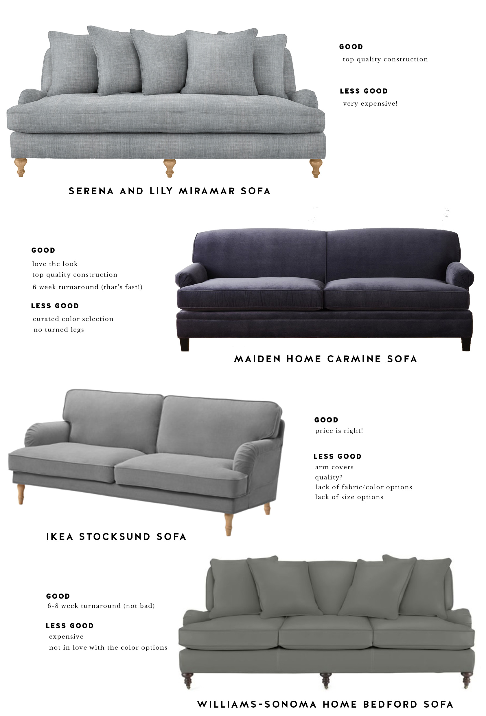 english roll arm sofa buying guide
