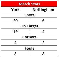 U13s V Nottingham March 2016