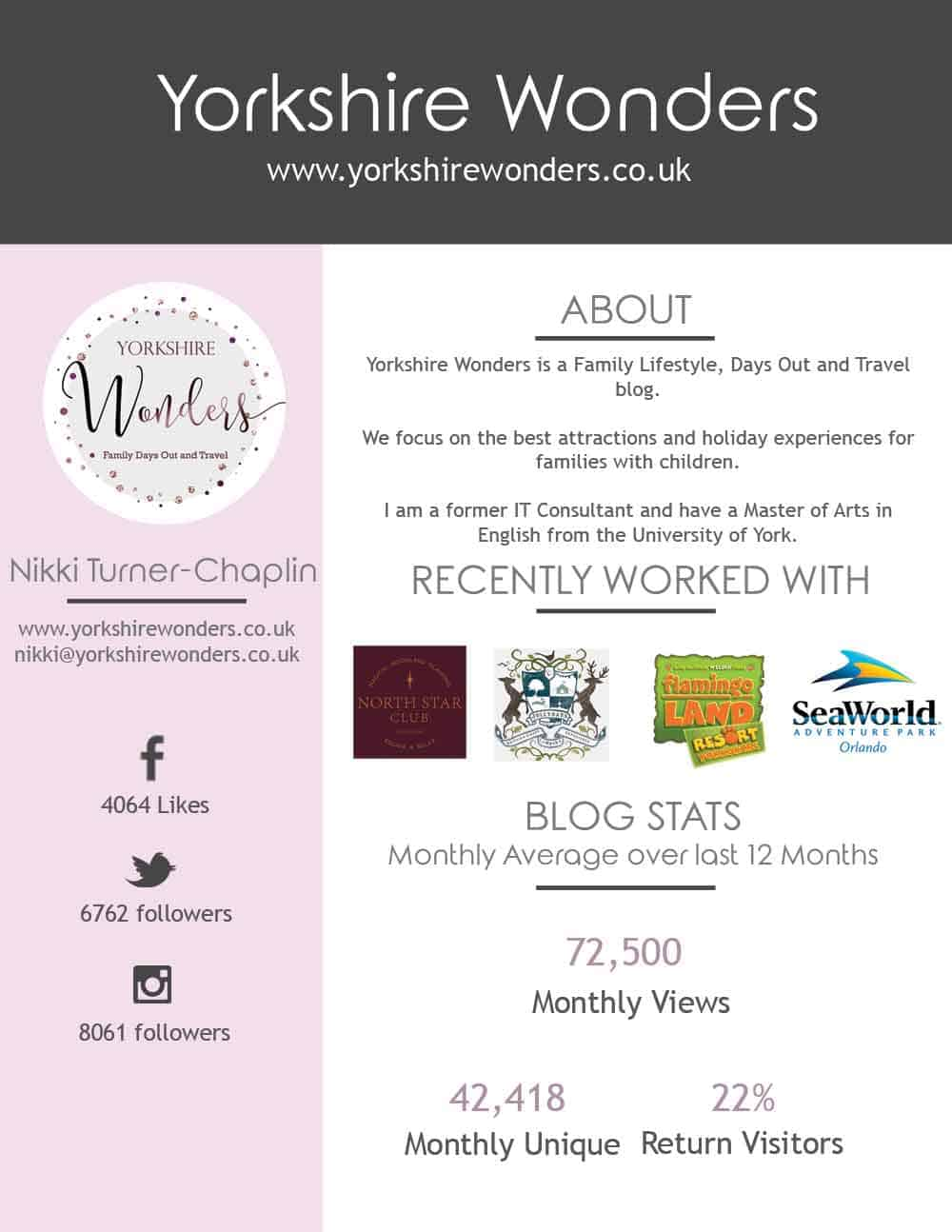 Yorkshire Wonders Media Kit November 18