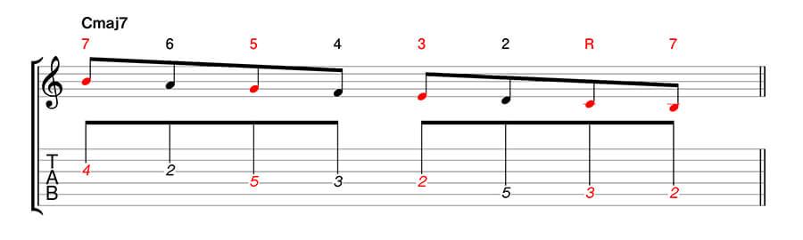 永井義朗,ジャズギター,レッスン,武蔵小杉,アドリブ