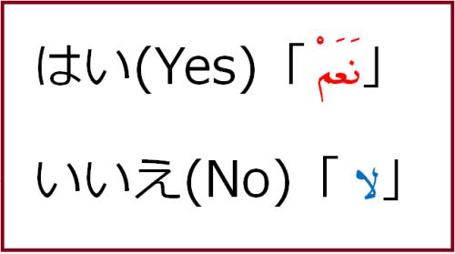 アラビア語「はい」と「いいえ」