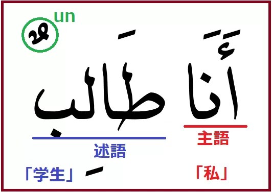 アラビア語「私は学生です」でタンウィーン説明