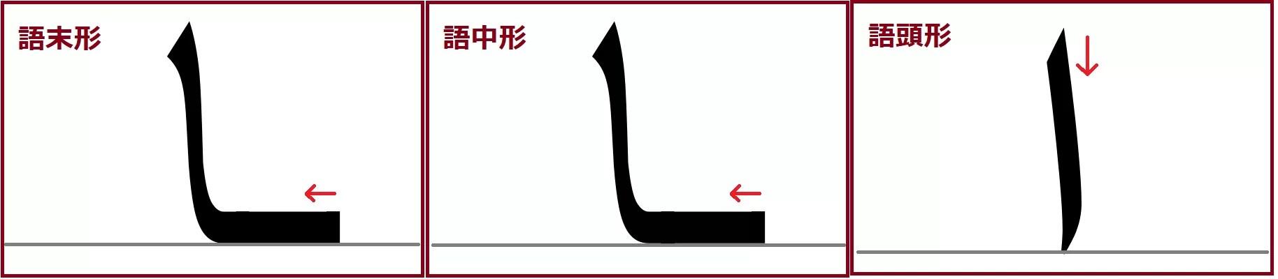 アリフ語頭、語中、語末形