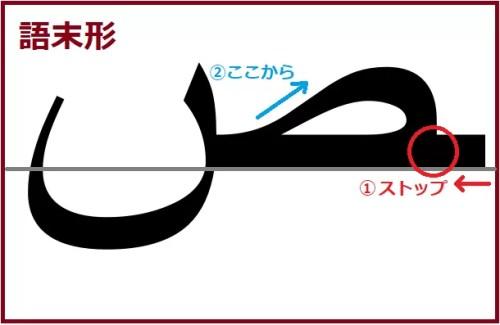 サード語末形