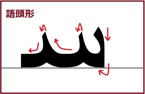 スィーン語頭形