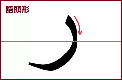 ラー語頭形