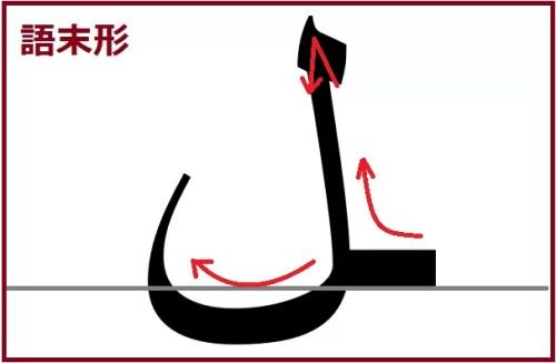 ラーム語末形