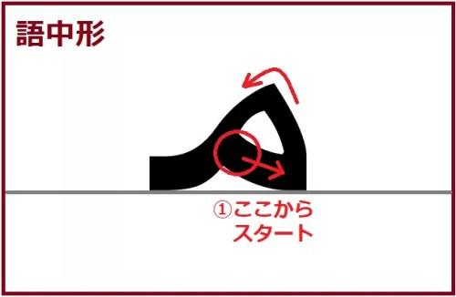 ミーム語頭形