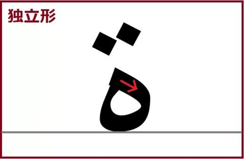ターマルブータ独立形