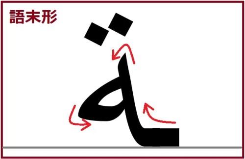 ターマルブータ語末形