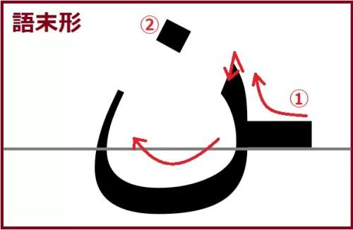 ヌーン語末形