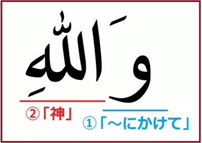 アラビア語で「本当」「マジ」を表す「ワッラ」解説付き