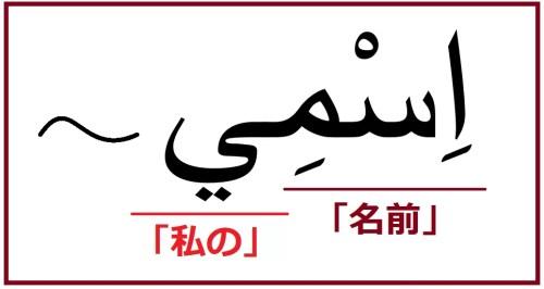 「私の名前」を意味するアラビア語「イスミー」