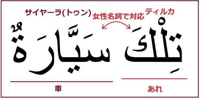 アラビア語で「あれは車です」を意味する「ティルカ サイヤーラ(トゥン)」