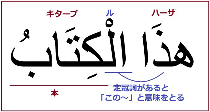 アラビア語で「この本」を意味する「ハーザルキターブ」