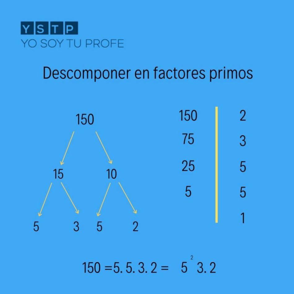 un número en factores primos