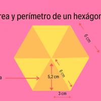¿Sabes calcular el área y perímetro de un hexágono?