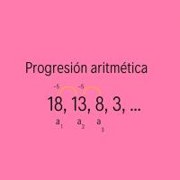 Progresiones aritméticas, todo lo que necesitas saber con ejercicios resueltos