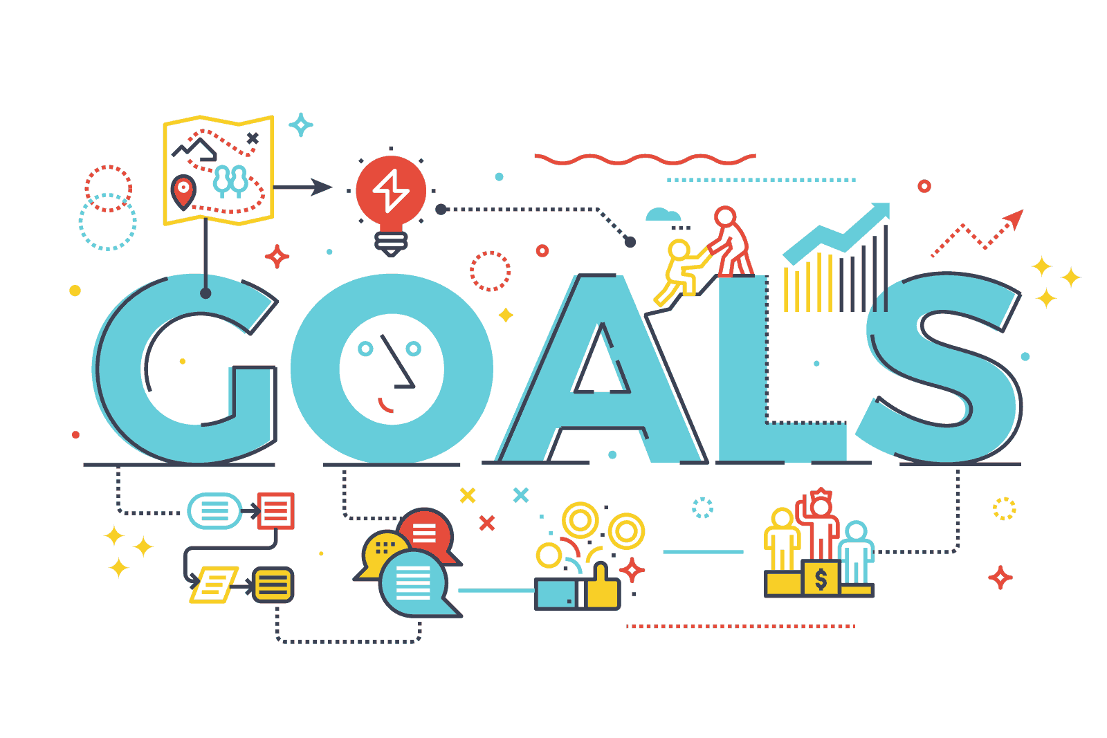 Clear And Measurable Goals For Success