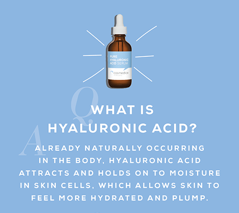 What is Hyaluronic Acid ? | Benefits and Uses