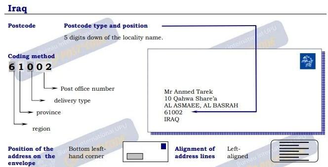 العراق الرمز البريدي