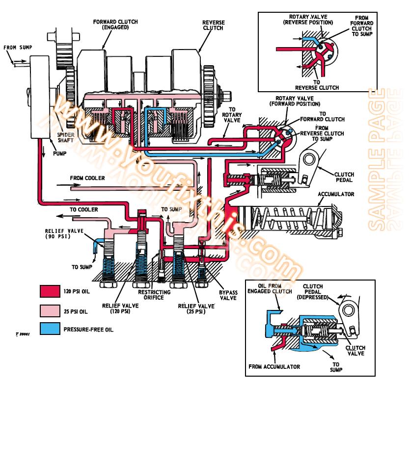 [NRIO_4796]   John Deere 450 Repair Manual [Crawler Tractor Loader] – YouFixThis | John Deere 450 Wiring Diagram |  | YouFixThis