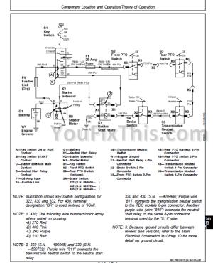 John Deere 322 330 332 430 Repair Manual [Lawn & Garden