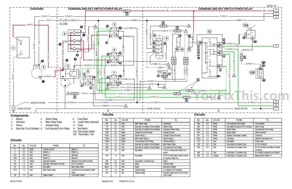 Case 85xt Wiring Diagram Seniorsclub It Electron Gossip Electron Gossip Pietrodavico It