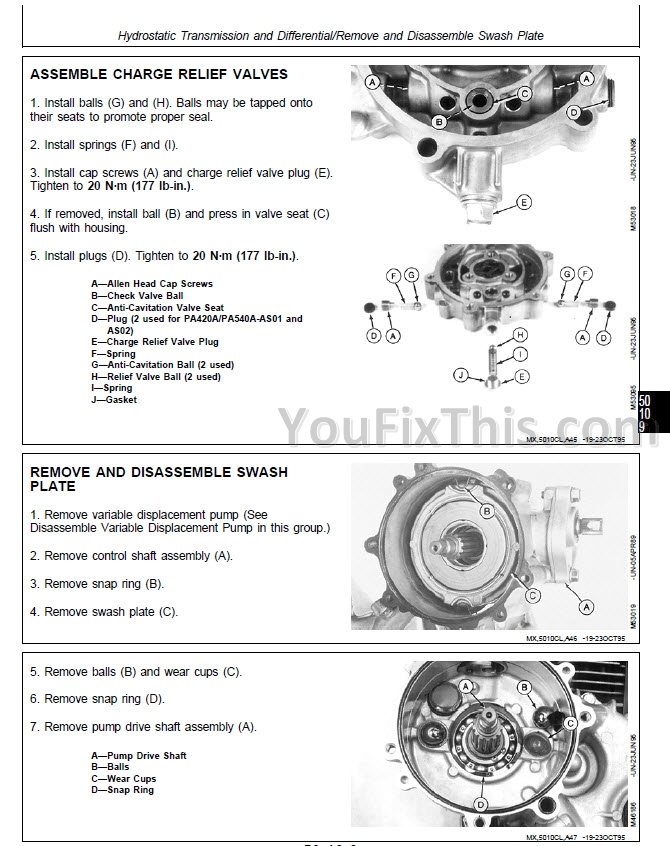 John Deere F510 F525 Repair Manual [Front Mower] – YouFixThisYouFixThis