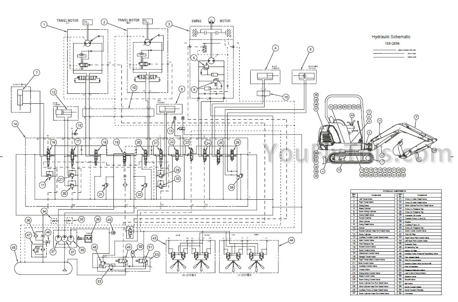 Caterpillar 301.5 301.6 301.8 Repair Manual [Mini